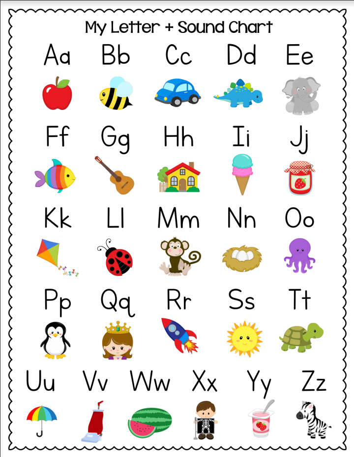 An Amazing Alphabet Song Hack