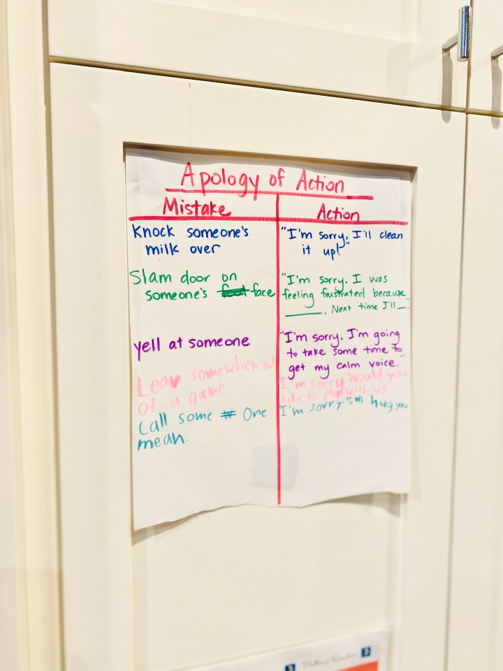 April Family Focus: Apology of Action FamilyMeeting
